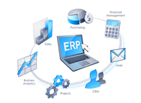 Enterprise application development, .net consultancy